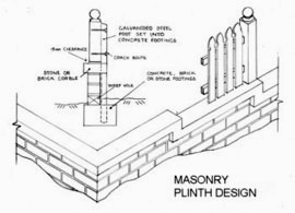 Masonry Fence Design All day fencing brick timber fences gates all areas 1300 633 623 block block block block workwithnaturefo