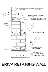 Segmental Retaining Wall Design Block Retaining Wall Design Home