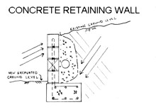 Retaining Walls USA
