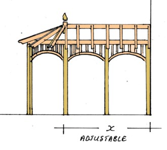 Construction guide for building a radial pergola
