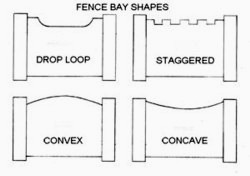 Picket Fence Designs