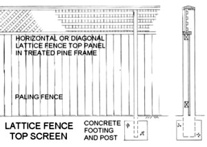 Lattice Fence Top Screen